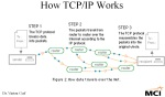 how_tcp-ip_works_